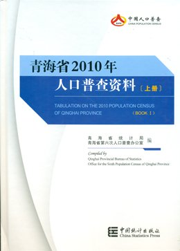 中国各省面积人口_2010年中国各省人口
