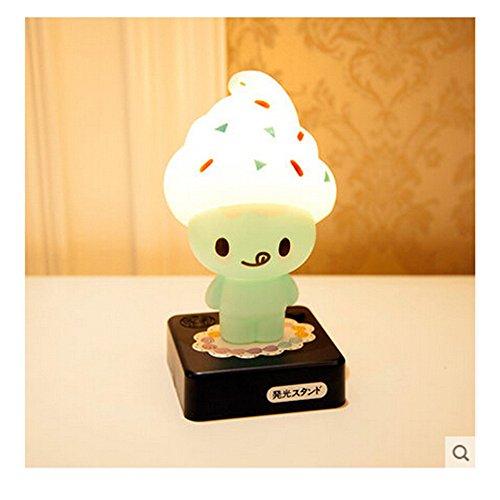 usb 电池两用,创意可爱,实用礼物推荐 卧室床头led 夜灯 起夜喂奶灯