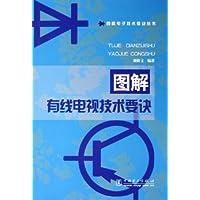 http://ec4.images-amazon.com/images/I/41aXU7tDQJL._AA200_.jpg