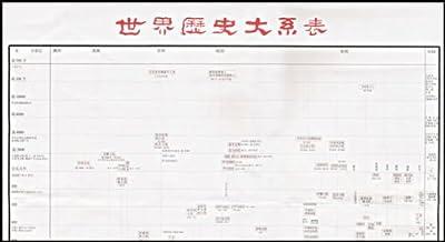 世界历史大系表.pdf