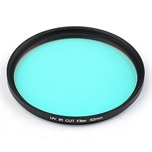 best polarized lenses  for lenses2015