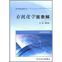 http://ec4.images-amazon.com/images/I/41o53gmGXWL._AA200_.jpg