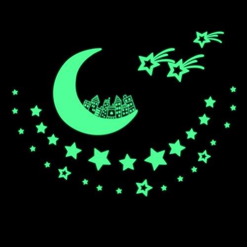 星星月亮星座