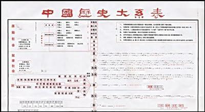 中国历史大系表.pdf