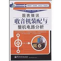 http://ec4.images-amazon.com/images/I/513xyGm6l2L._AA200_.jpg