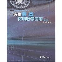 http://ec4.images-amazon.com/images/I/515XdmRVLDL._AA200_.jpg