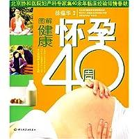 http://ec4.images-amazon.com/images/I/518FsG1kxJL._AA200_.jpg