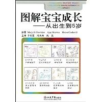 http://ec4.images-amazon.com/images/I/518xIJ%2BIUNL._AA200_.jpg