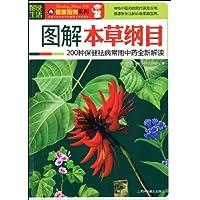 http://ec4.images-amazon.com/images/I/51BON9TBXnL._AA200_.jpg