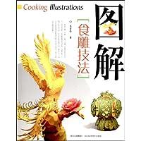 http://ec4.images-amazon.com/images/I/51BcDsZpujL._AA200_.jpg