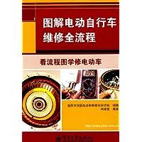 http://ec4.images-amazon.com/images/I/51C0SFZ0NeL._AA200_.jpg