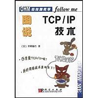http://ec4.images-amazon.com/images/I/51CeoYSqwEL._AA200_.jpg