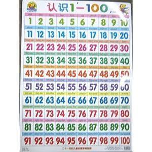数字1 10的正确占格图片 数字1 10的正确写法,幼儿正确书写数字1 10