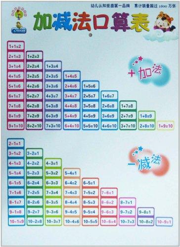龙挂图 加减法口算表 九九乘法表图片