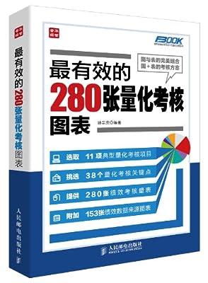 最有效的280张量化考核图表.pdf