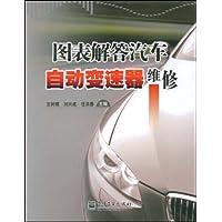 http://ec4.images-amazon.com/images/I/51LkpToyL%2BL._AA200_.jpg