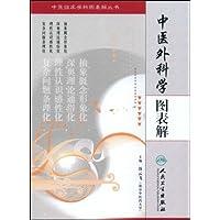 http://ec4.images-amazon.com/images/I/51OcoI9zaeL._AA200_.jpg