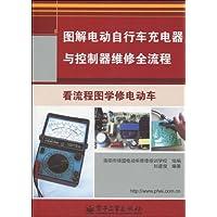 http://ec4.images-amazon.com/images/I/51QGxpgB4DL._AA200_.jpg