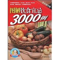 http://ec4.images-amazon.com/images/I/51WTFJFaLjL._AA200_.jpg