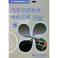 http://ec4.images-amazon.com/images/I/51Z7QQlnwRL._AA200_.jpg