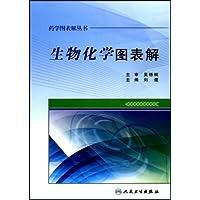 http://ec4.images-amazon.com/images/I/51duWyiuDcL._AA200_.jpg