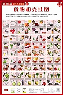 最简单实用养生挂图•食物相克挂图.pdf