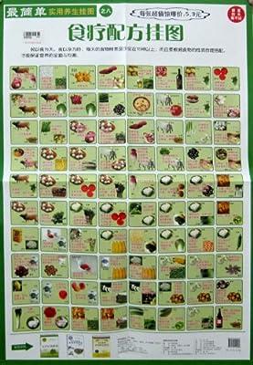 最简单实用养生挂图之8:食疗配方挂图.pdf