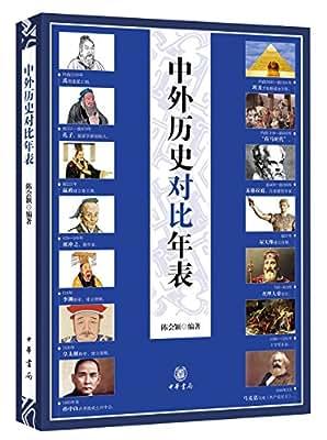 中外历史对比年表.pdf