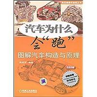 http://ec4.images-amazon.com/images/I/51suhai6nBL._AA200_.jpg