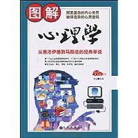 http://ec4.images-amazon.com/images/I/51tmvE1z91L._AA200_.jpg