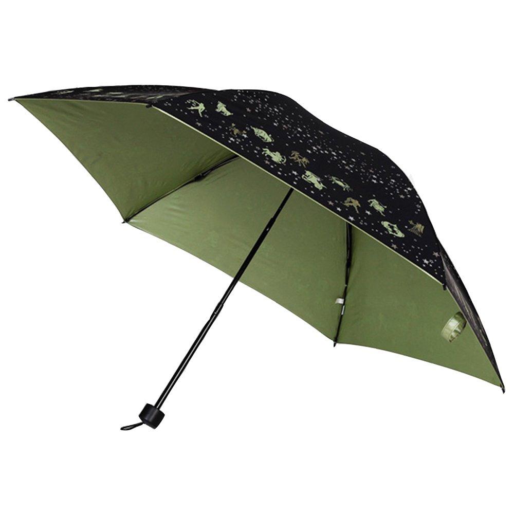 梦见雨伞没有伞布只有雨骨是什么意思图片