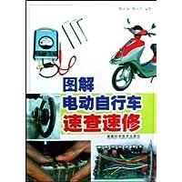 http://ec4.images-amazon.com/images/I/51u8wZuxjCL._AA200_.jpg