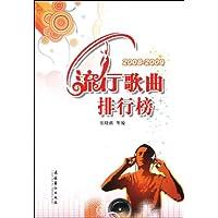 http://ec4.images-amazon.com/images/I/51xsMVguZsL._AA200_.jpg